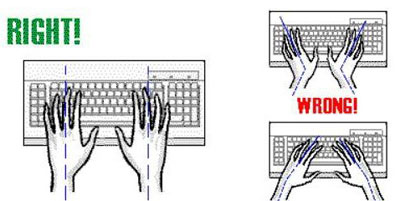 keyboard-technique
