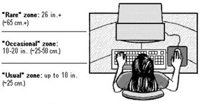 monitor-position